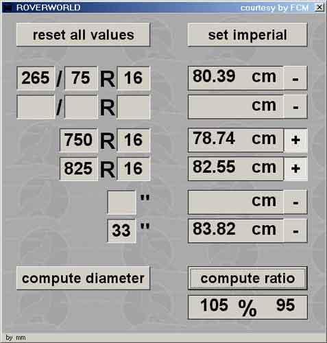 Miata Net Tire Size Calculator >> Miata Net Tire Calculator | Autos Post